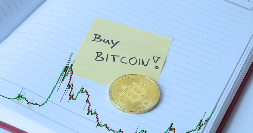 Bitcoin price bottomed out survey